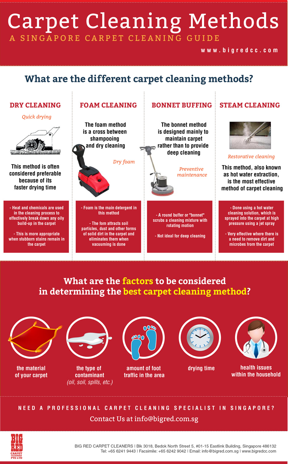 A Guide To Carpet Cleaning Big Red Carpet Cleaners