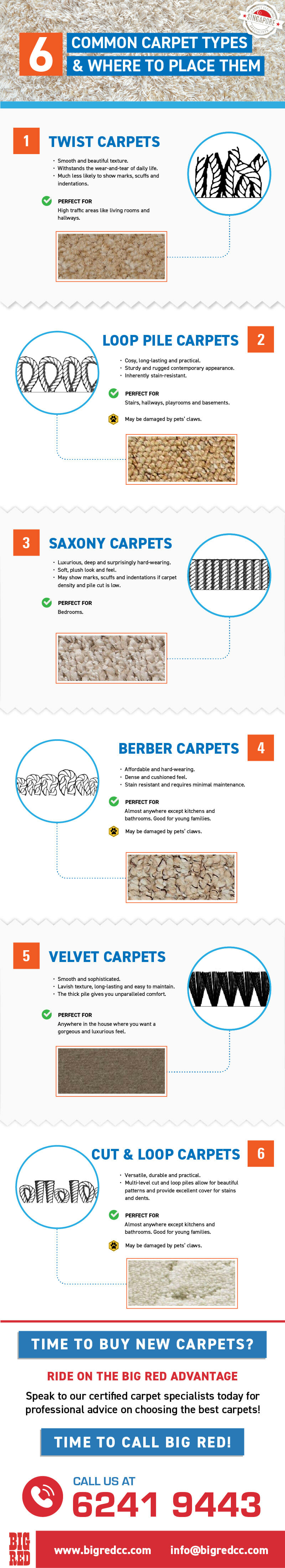 Carpet types explained floor matttroy for Best types of carpet