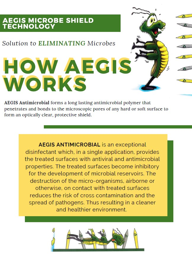 How Aegis Microbe Shield Technology Works
